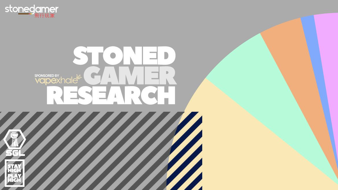 Stoned Gamer Research (2018 Results)