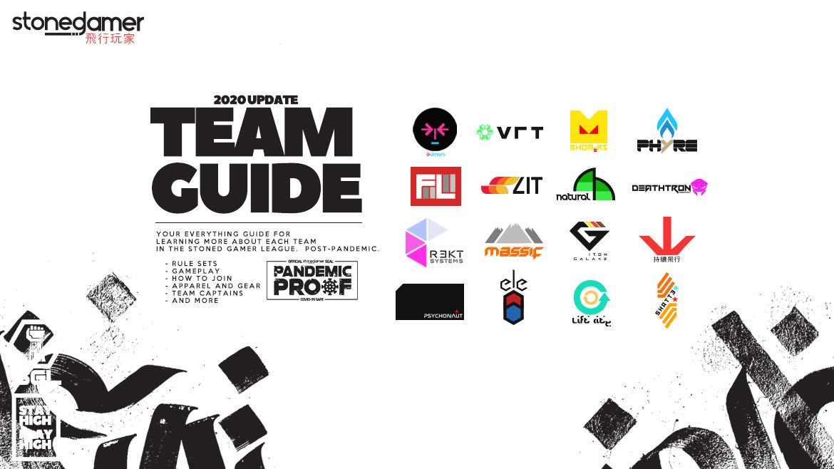 Guide to SGL Teams - Team Abilities and How to Join a Team